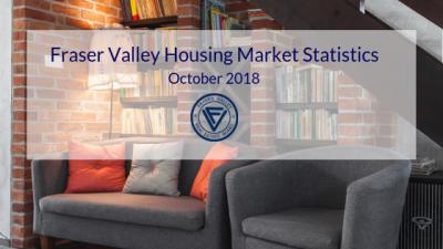 FVREB Housing Market Statistics for October 2018