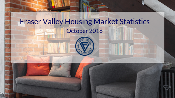 FVREB Housing Market Statistics for October 2018