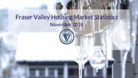 FVREB Housing Market Statistics for November 2018