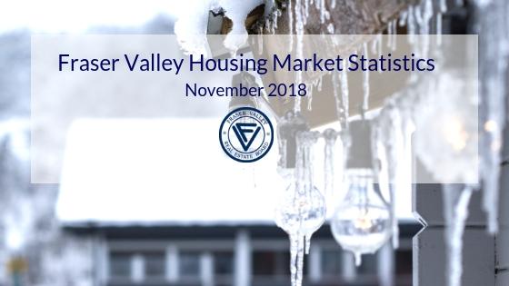 FVREB Housing Market Statistics for November 2018