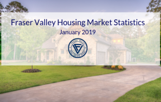 FVREB Housing Market Statistics for January 2019