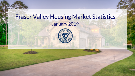 FVREB Housing Market Statistics for January 2019