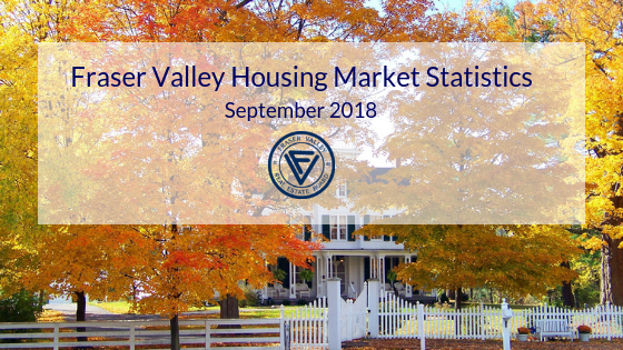 Housing supply ample as buyers remain hesitant in September
