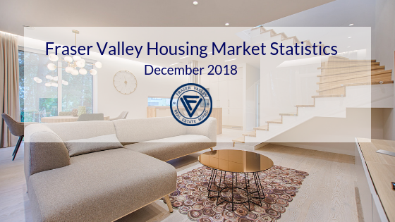 Fraser Valley housing market slows down in 2018
