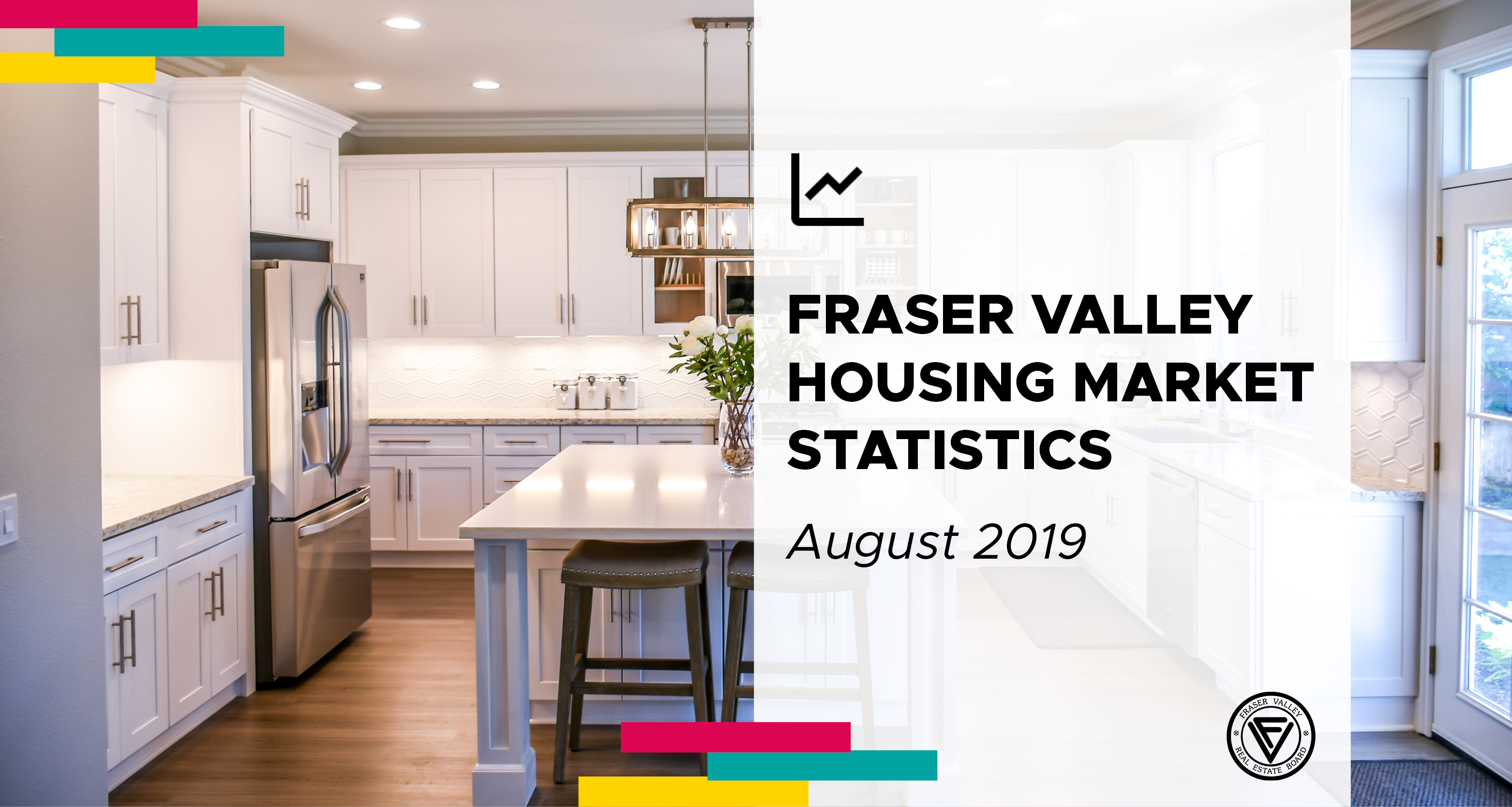 Fraser Valley housing market continues to stabilize as sales pick up compared to last year