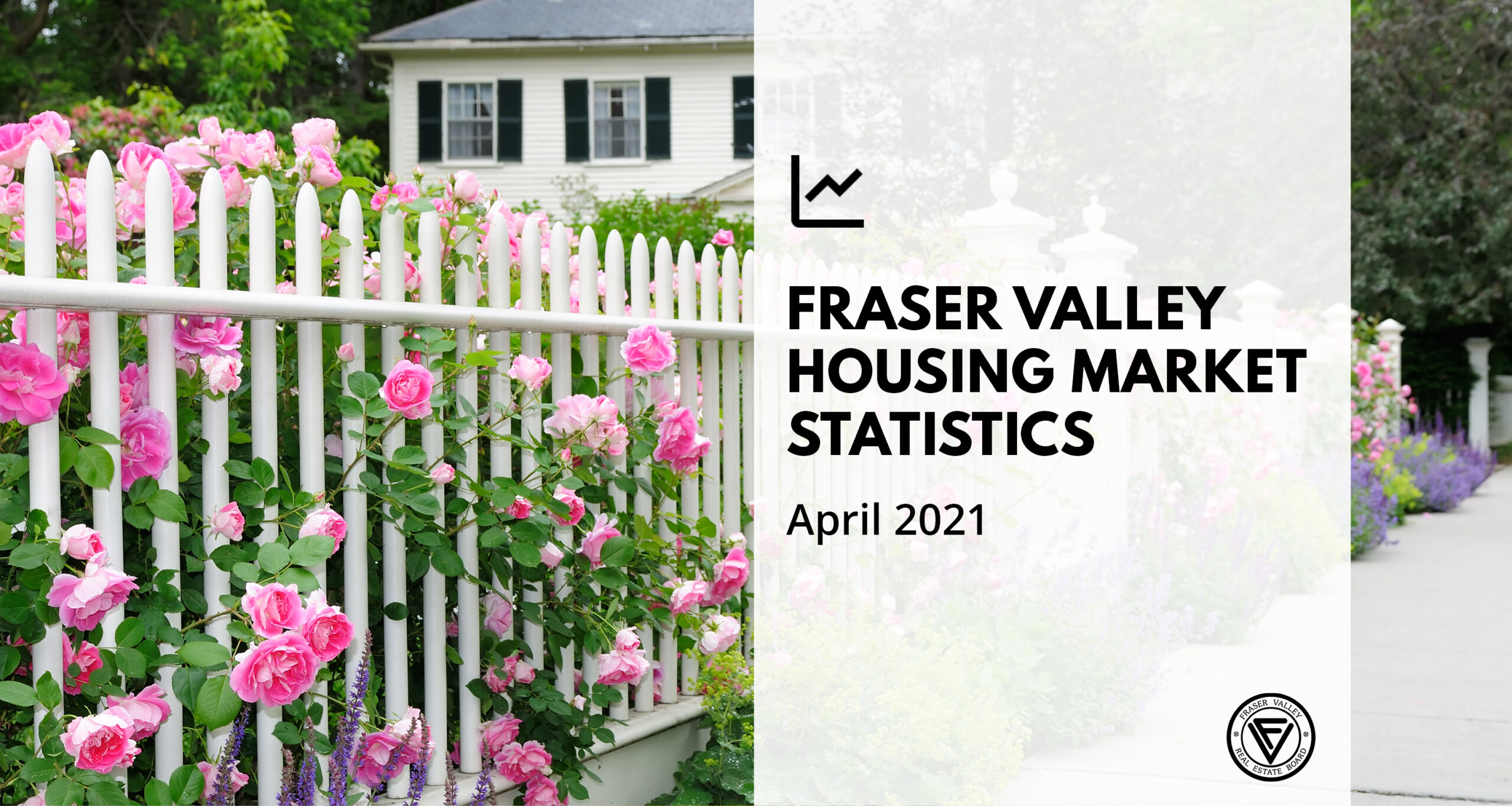 Monthly sales and new listings in the Fraser Valley continue blistering pace; surge in inventory starting to calm prices